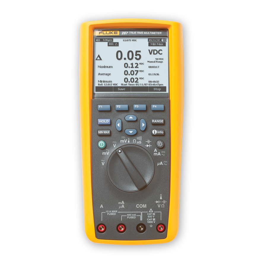 Fluke 287 True-rms Electronics Multimeter with TreadCapture